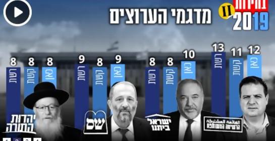 Boca de urna: situación indefinida, nadie tiene mayoría para formar gobierno